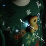 Connected Christmas Sweaters by Åkestam Holst, Framme and Arrow ESC for 7 Eleven