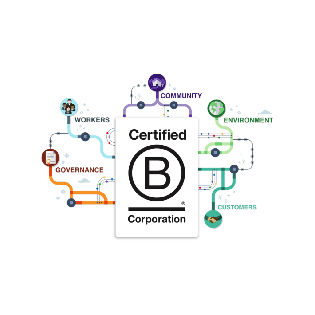 Framme is a certified B-Corporation